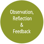 Observation, Reflection and Feedback Series